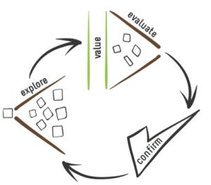 ebg_structuredconversation_image