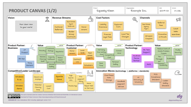 Example Product Canvas